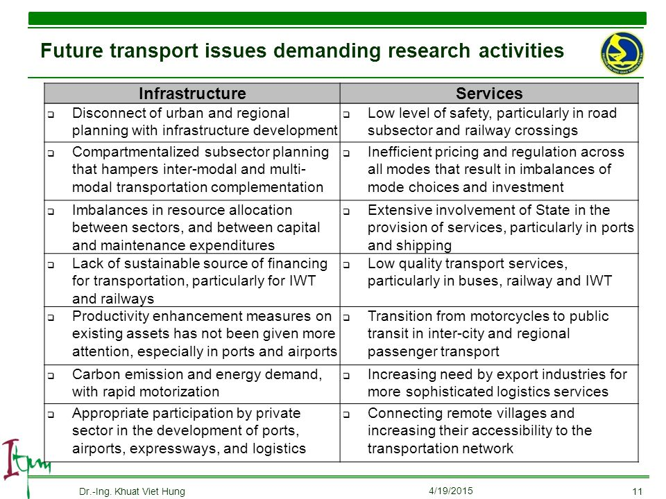 Future transport issues demanding research activities 4/19/2015 Dr.-Ing. Khuat Viet Hung11 InfrastructureServices  Disconnect of urban and regional p