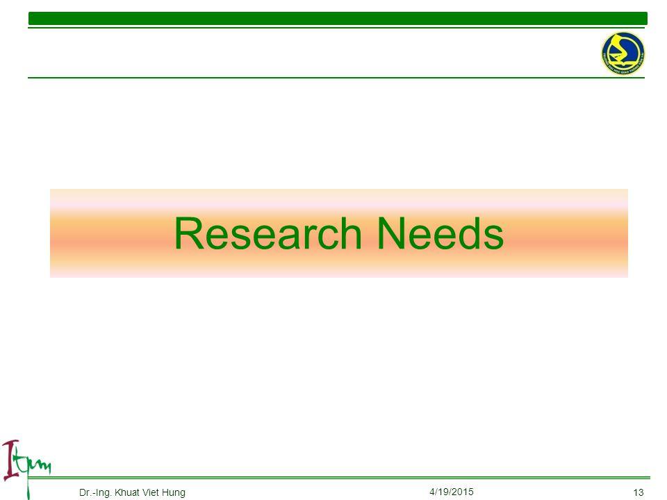 Research Needs 4/19/2015 Dr.-Ing. Khuat Viet Hung13