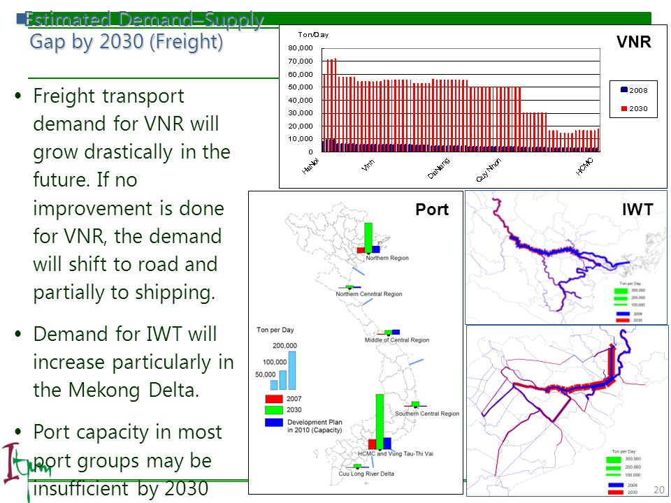 20  Estimated Demand–Supply Gap by 2030 (Freight) IWT VNR Port  Freight transport demand for VNR will grow drastically in the future. If no improvem