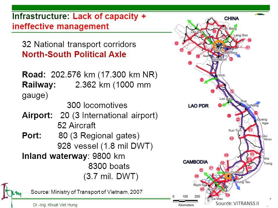 Infrastructure: Lack of capacity + ineffective management 4/19/2015 Dr.-Ing. Khuat Viet Hung8 32 National transport corridors North-South Political Ax