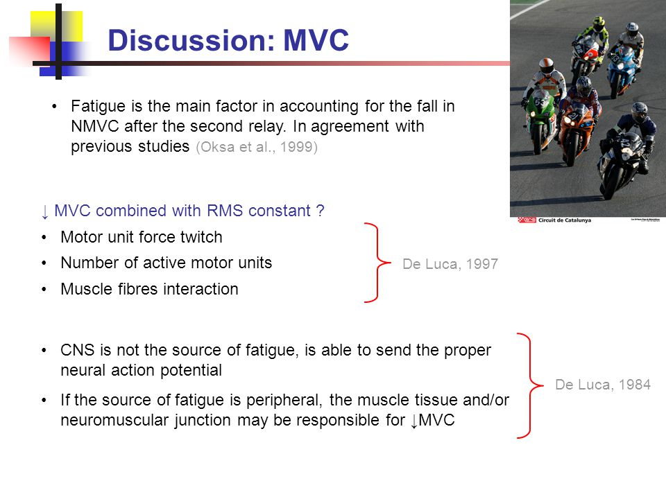 Discussion: MVC Fatigue is the main factor in accounting for the fall in NMVC after the second relay. In agreement with previous studies (Oksa et al.,