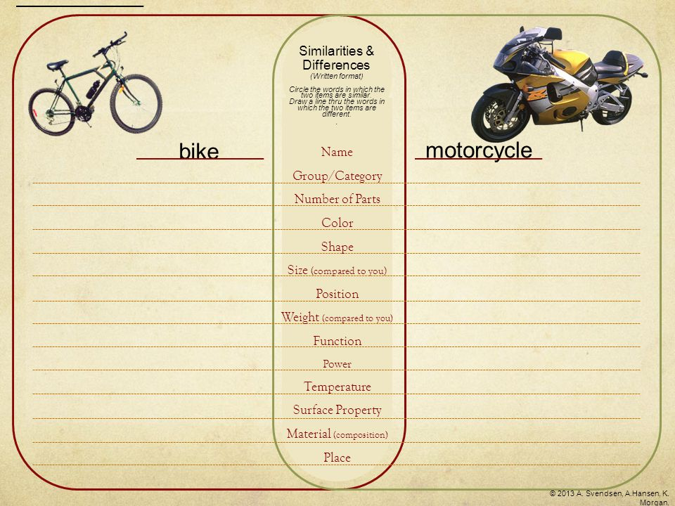 bike motorcycle Name Group/Category Number of Parts Color Shape Size (compared to you) Position Weight (compared to you) Function Power Temperature Surface Property Material (composition) Place Similarities & Differences (Written format) Circle the words in which the two items are similar.
