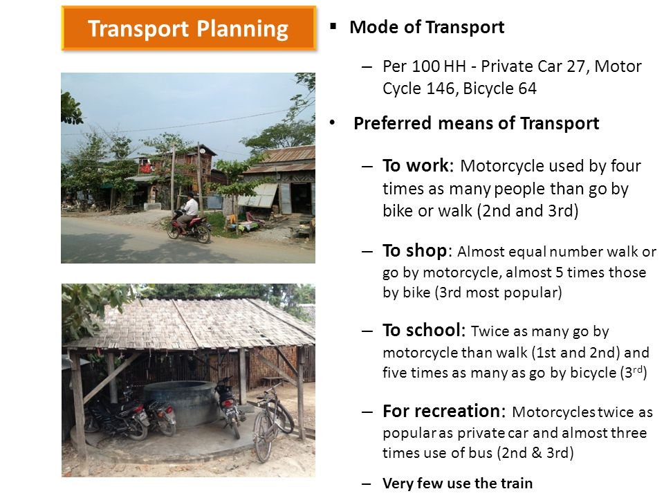 Transport Planning  Mode of Transport – Per 100 HH - Private Car 27, Motor Cycle 146, Bicycle 64 Preferred means of Transport – To work : Motorcycle