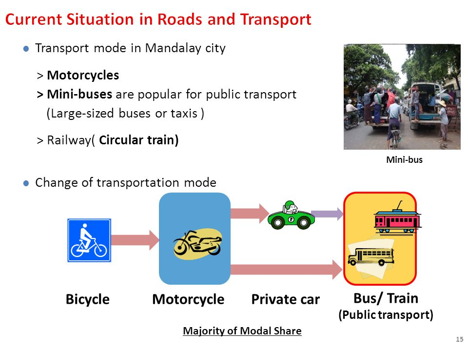 Transport mode in Mandalay city > Motorcycles > Mini-buses are popular for public transport (Large-sized buses or taxis ) > Railway( Circular train) Change of transportation mode Majority of Modal Share Bus/ Train (Public transport) Private carMotorcycleBicycle 15 Mini-bus