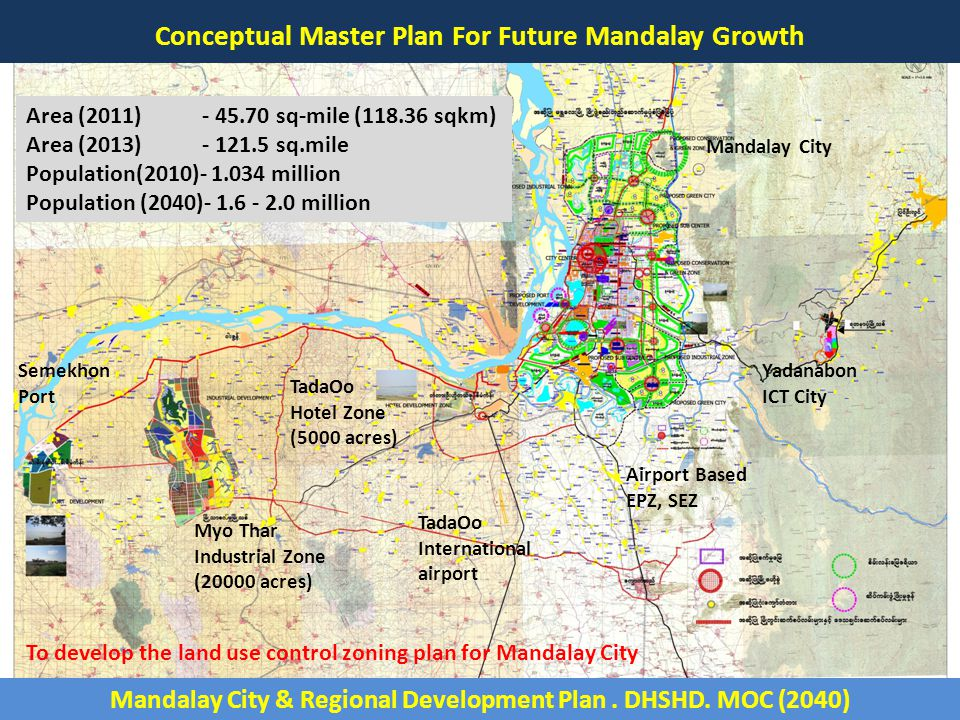 Mandalay City & Regional Development Plan. DHSHD. MOC (2040) To develop the land use control zoning plan for Mandalay City Area (2011) - 45.70 sq-mile