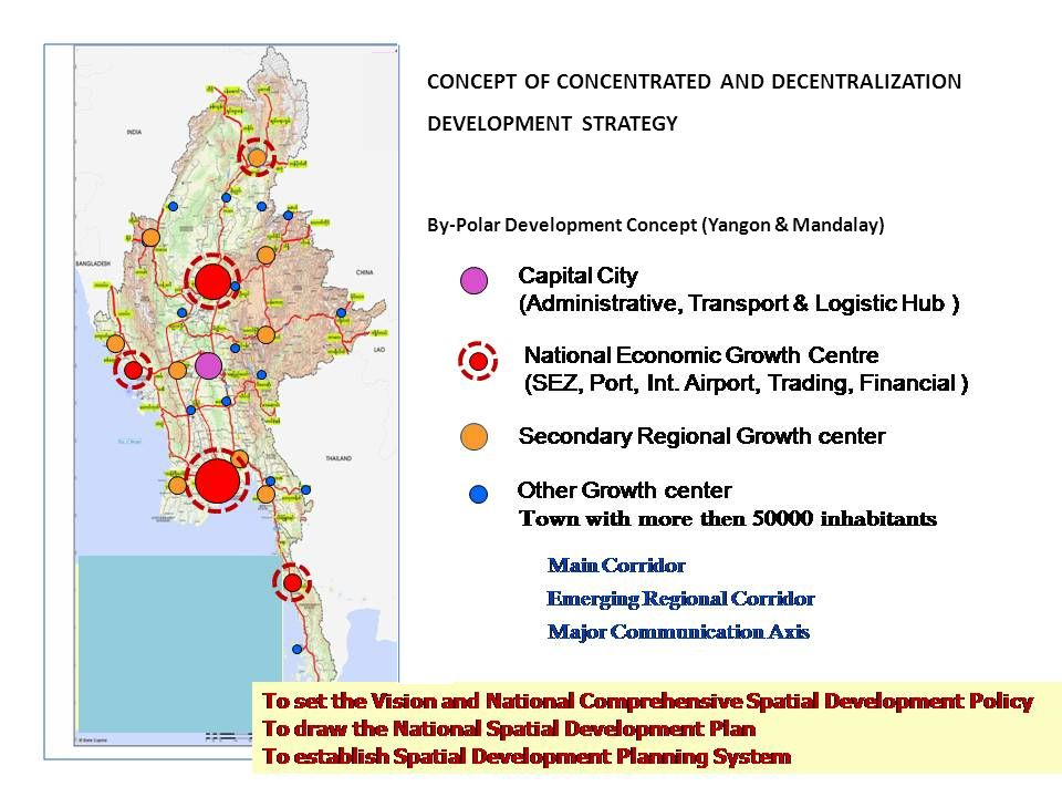 CONCEPT OF CONCENTRATED AND DECENTRALIZATION DEVELOPMENT STRATEGY By-Polar Development Concept (Yangon & Mandalay)