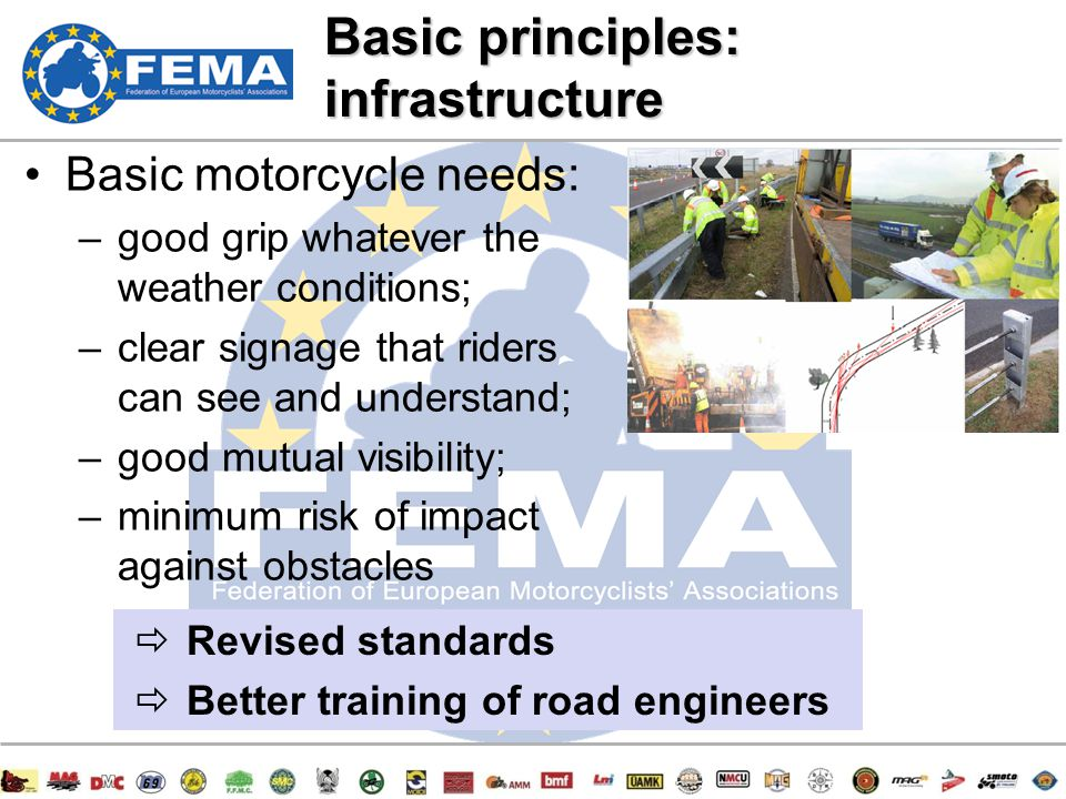 24/47 Basic principles: infrastructure Basic motorcycle needs: –good grip whatever the weather conditions; –clear signage that riders can see and understand; –good mutual visibility; –minimum risk of impact against obstacles  Revised standards  Better training of road engineers