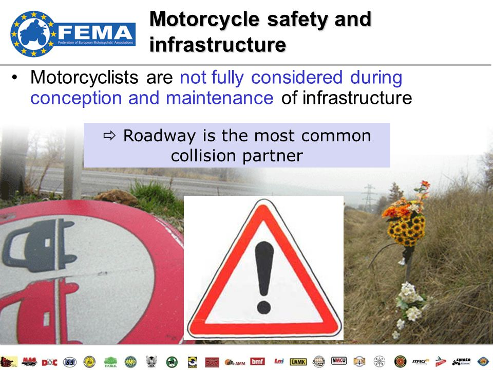 3/47 Motorcycle safety and infrastructure Motorcyclists are not fully considered during conception and maintenance of infrastructure  Roadway is the most common collision partner