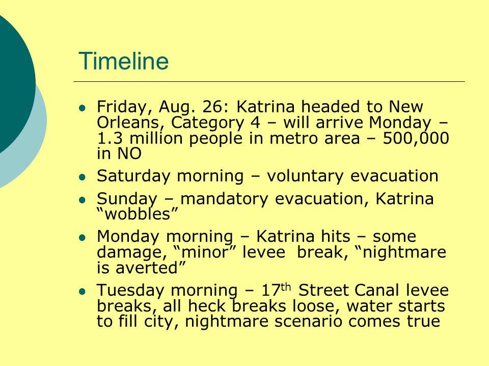 Timeline Friday, Aug.
