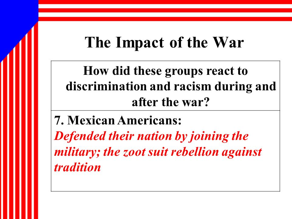 The Impact of the War How did these groups react to discrimination and racism during and after the war.