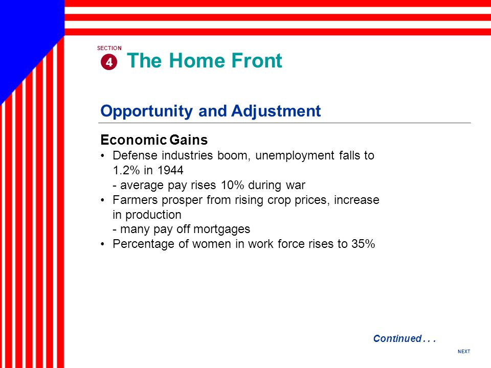 NEXT Opportunity and Adjustment Economic Gains Defense industries boom, unemployment falls to 1.2% in 1944 - average pay rises 10% during war Farmers prosper from rising crop prices, increase in production - many pay off mortgages Percentage of women in work force rises to 35% The Home Front 4 SECTION Continued...