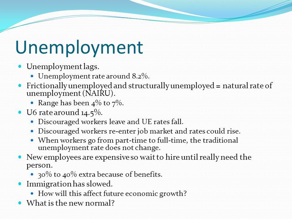 Unemployment Unemployment lags. Unemployment rate around 8.2%.