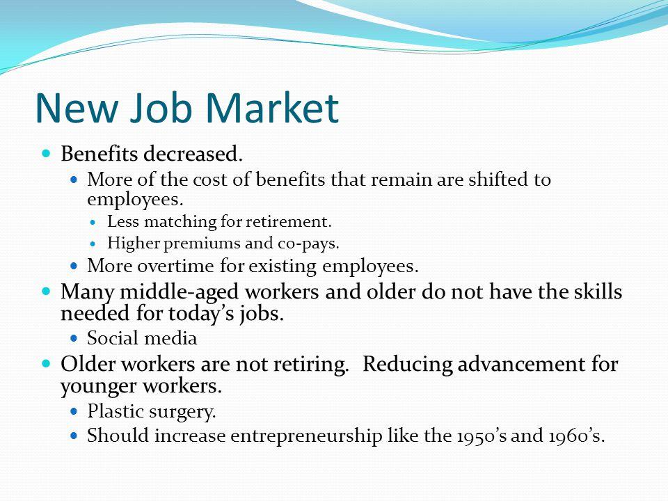 New Job Market Benefits decreased.