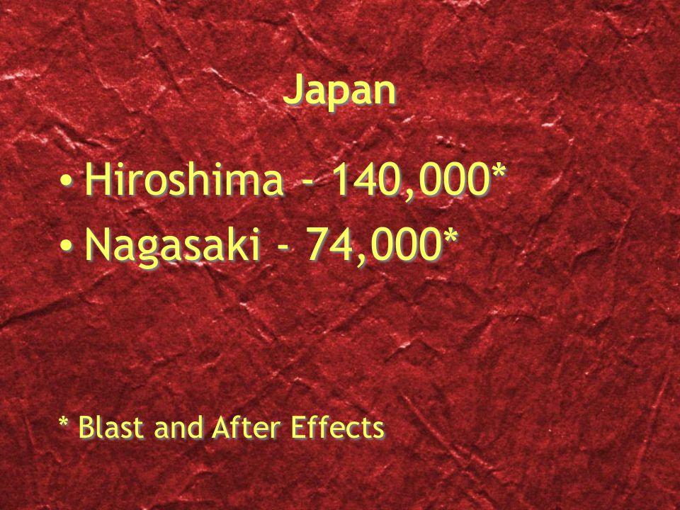 Japan Hiroshima - 140,000* Nagasaki - 74,000* * Blast and After Effects Hiroshima - 140,000* Nagasaki - 74,000* * Blast and After Effects