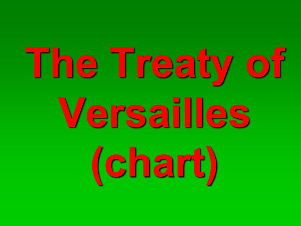 The Treaty of Versailles (chart)