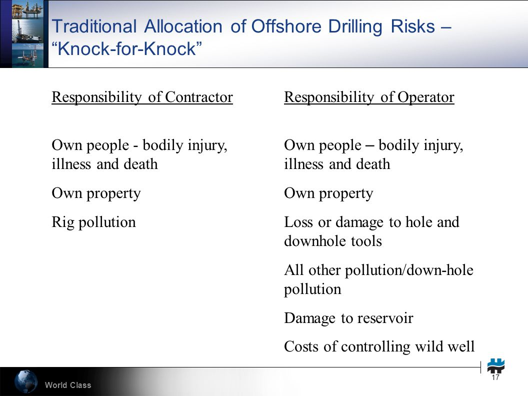 World Class 17 Traditional Allocation of Offshore Drilling Risks – Knock-for-Knock Responsibility of Operator Own people – bodily injury, illness and death Own property Loss or damage to hole and downhole tools All other pollution/down-hole pollution Damage to reservoir Costs of controlling wild well Responsibility of Contractor Own people - bodily injury, illness and death Own property Rig pollution