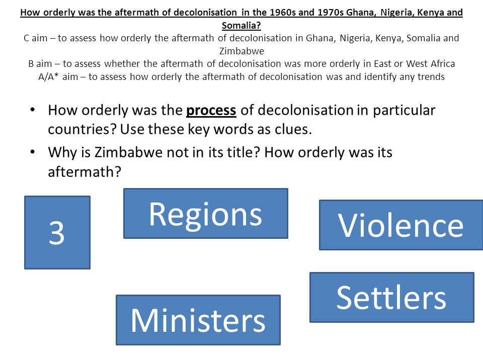 Homework – Due Thursday Revise colonisation and decolonisation.