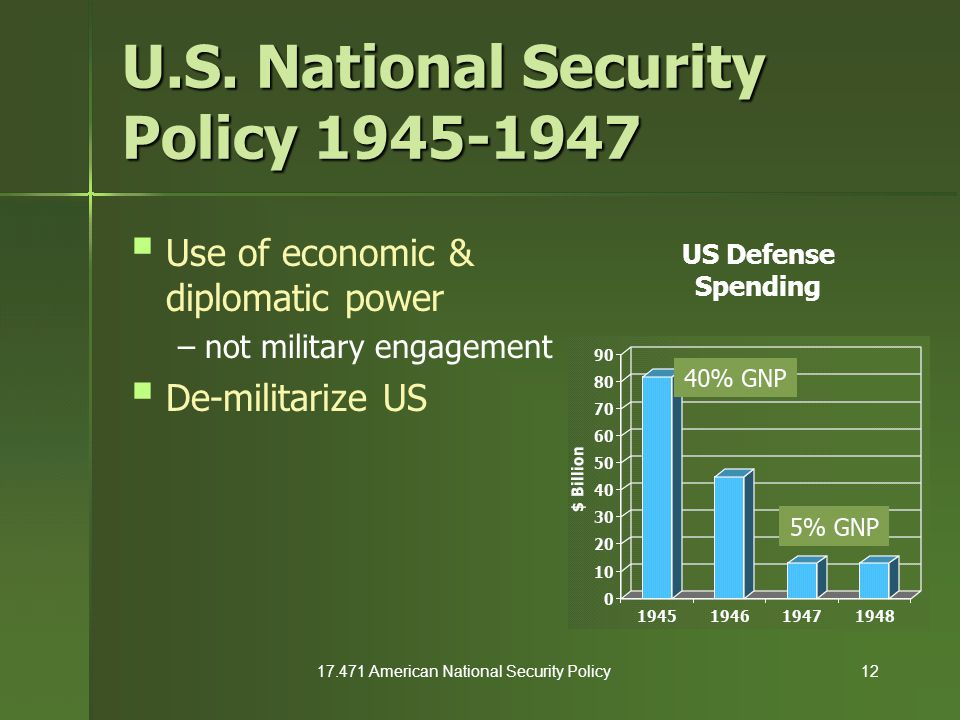 17.471 American National Security Policy12 U.S. National Security Policy 1945-1947  Use of economic & diplomatic power – not military engagement  De