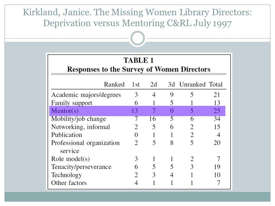 Kirkland, Janice. The Missing Women Library Directors: Deprivation versus Mentoring C&RL July 1997