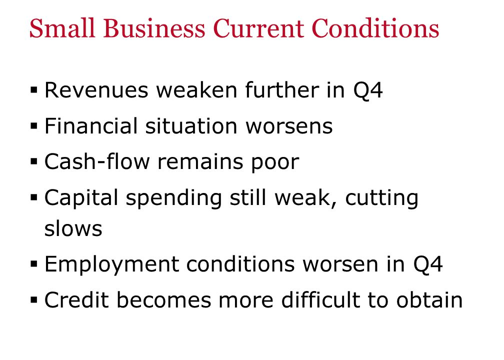 Small Business Current Conditions  Revenues weaken further in Q4  Financial situation worsens  Cash-flow remains poor  Capital spending still weak, cutting slows  Employment conditions worsen in Q4  Credit becomes more difficult to obtain