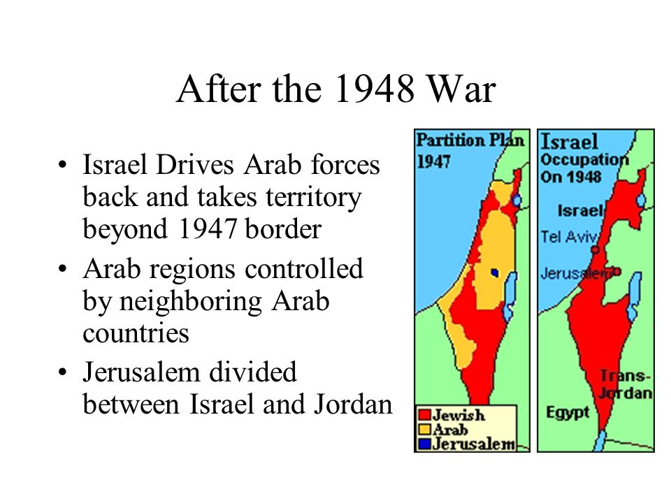 After the 1948 War Israel Drives Arab forces back and takes territory beyond 1947 border Arab regions controlled by neighboring Arab countries Jerusalem divided between Israel and Jordan