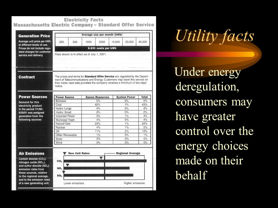 Utility facts Under energy deregulation, consumers may have greater control over the energy choices made on their behalf