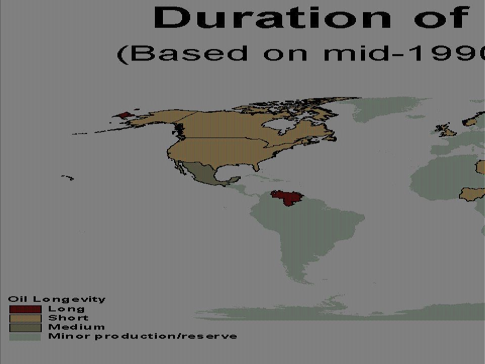 Major Oil Reserves