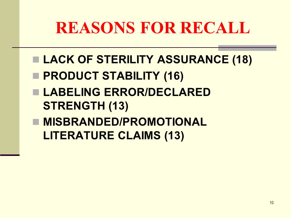 10 REASONS FOR RECALL LACK OF STERILITY ASSURANCE (18) PRODUCT STABILITY (16) LABELING ERROR/DECLARED STRENGTH (13) MISBRANDED/PROMOTIONAL LITERATURE CLAIMS (13)