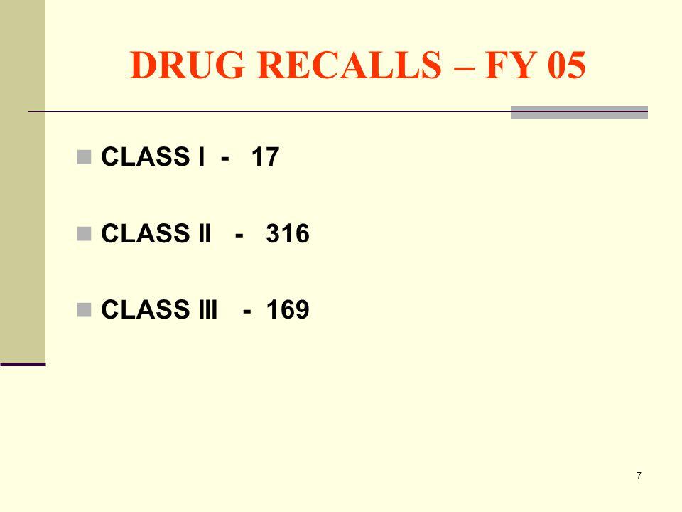8 DRUG RECALL – FY 05 Class 1 (11 Rx / 6 OTC) Class II (267 Rx / 49 OTC) Class III (123 Rx / 46 OTC)