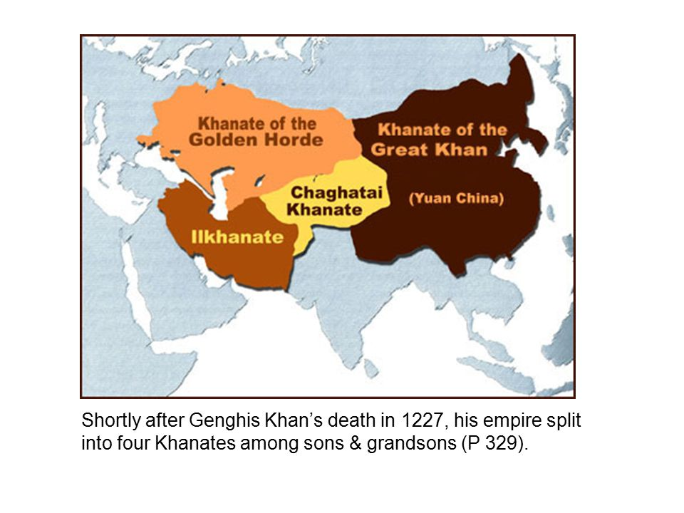 Shortly after Genghis Khan's death in 1227, his empire split into four Khanates among sons & grandsons (P 329).