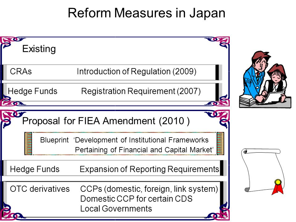 Reform Measures in Japan Existing CRAs Introduction of Regulation (2009) Hedge Funds Registration Requirement (2007) Proposal for FIEA Amendment (2010 ) Blueprint 'Development of Institutional Frameworks Pertaining of Financial and Capital Market' Hedge Funds Expansion of Reporting Requirements OTC derivatives CCPs (domestic, foreign, link system) Domestic CCP for certain CDS Local Governments