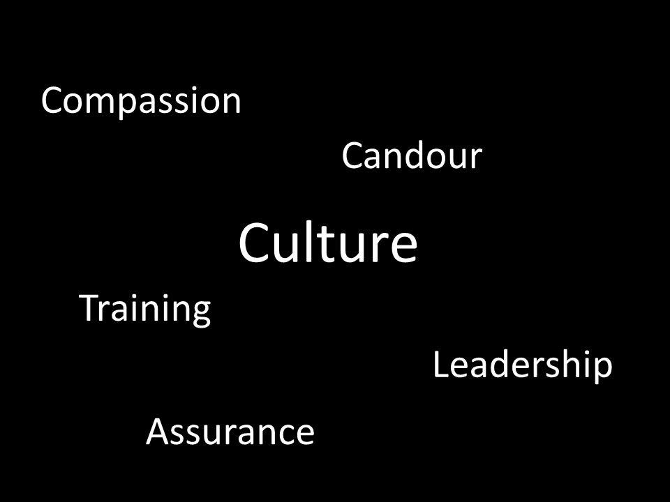 Compassion Candour Training Assurance Culture Leadership