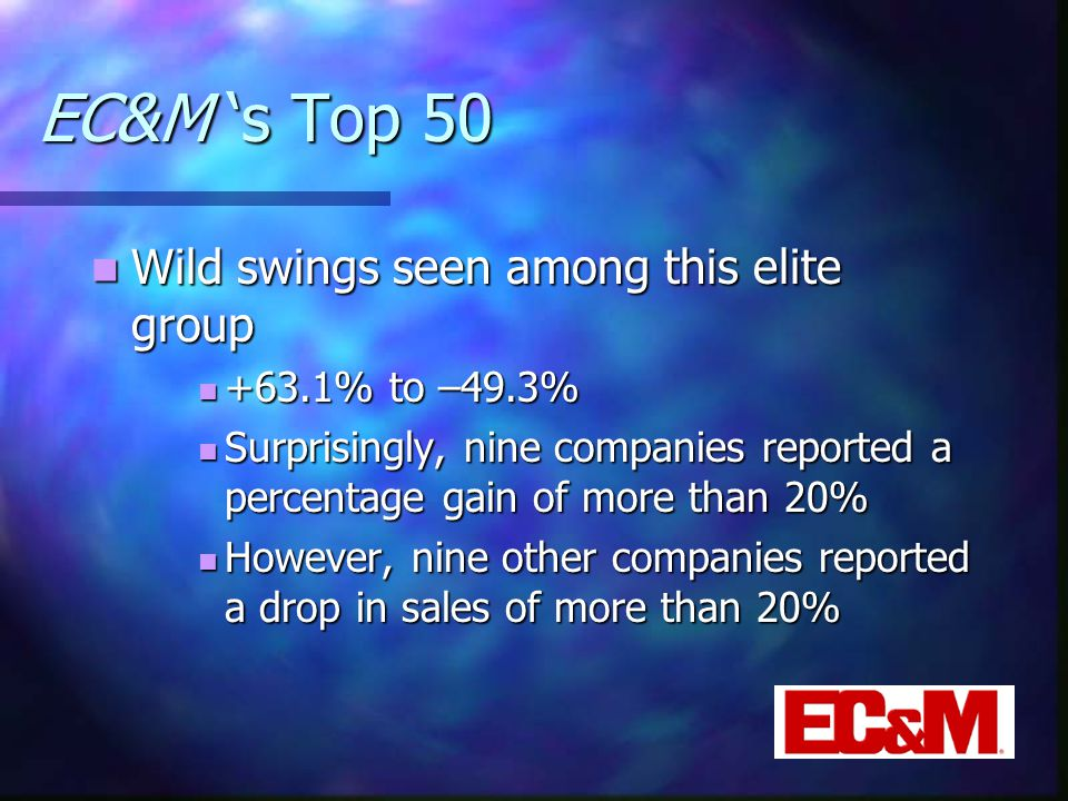 EC&M 's Top 50 Wild swings seen among this elite group Wild swings seen among this elite group +63.1% to –49.3% +63.1% to –49.3% Surprisingly, nine companies reported a percentage gain of more than 20% Surprisingly, nine companies reported a percentage gain of more than 20% However, nine other companies reported a drop in sales of more than 20% However, nine other companies reported a drop in sales of more than 20%