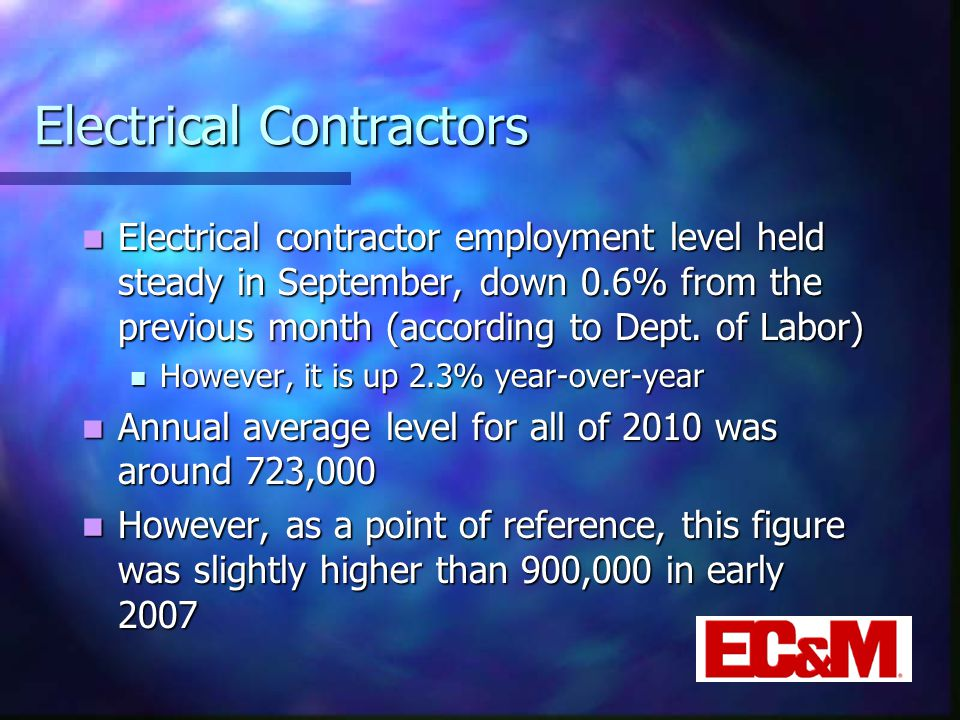 Electrical Contractors Electrical contractor employment level held steady in September, down 0.6% from the previous month (according to Dept.