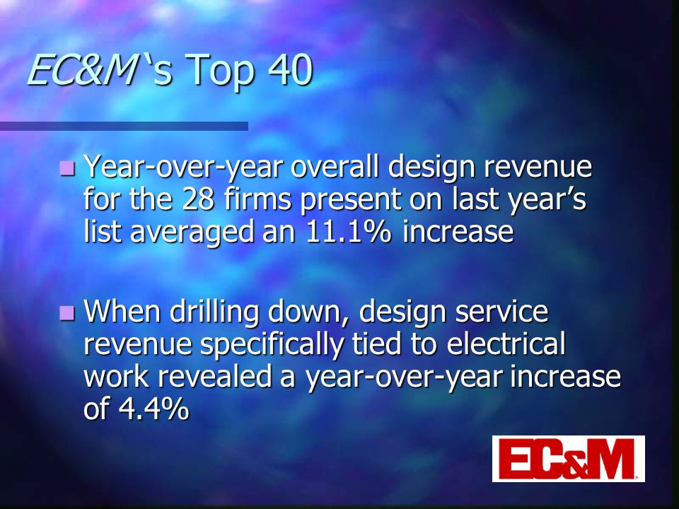 EC&M 's Top 40 Year-over-year overall design revenue for the 28 firms present on last year's list averaged an 11.1% increase Year-over-year overall design revenue for the 28 firms present on last year's list averaged an 11.1% increase When drilling down, design service revenue specifically tied to electrical work revealed a year-over-year increase of 4.4% When drilling down, design service revenue specifically tied to electrical work revealed a year-over-year increase of 4.4%