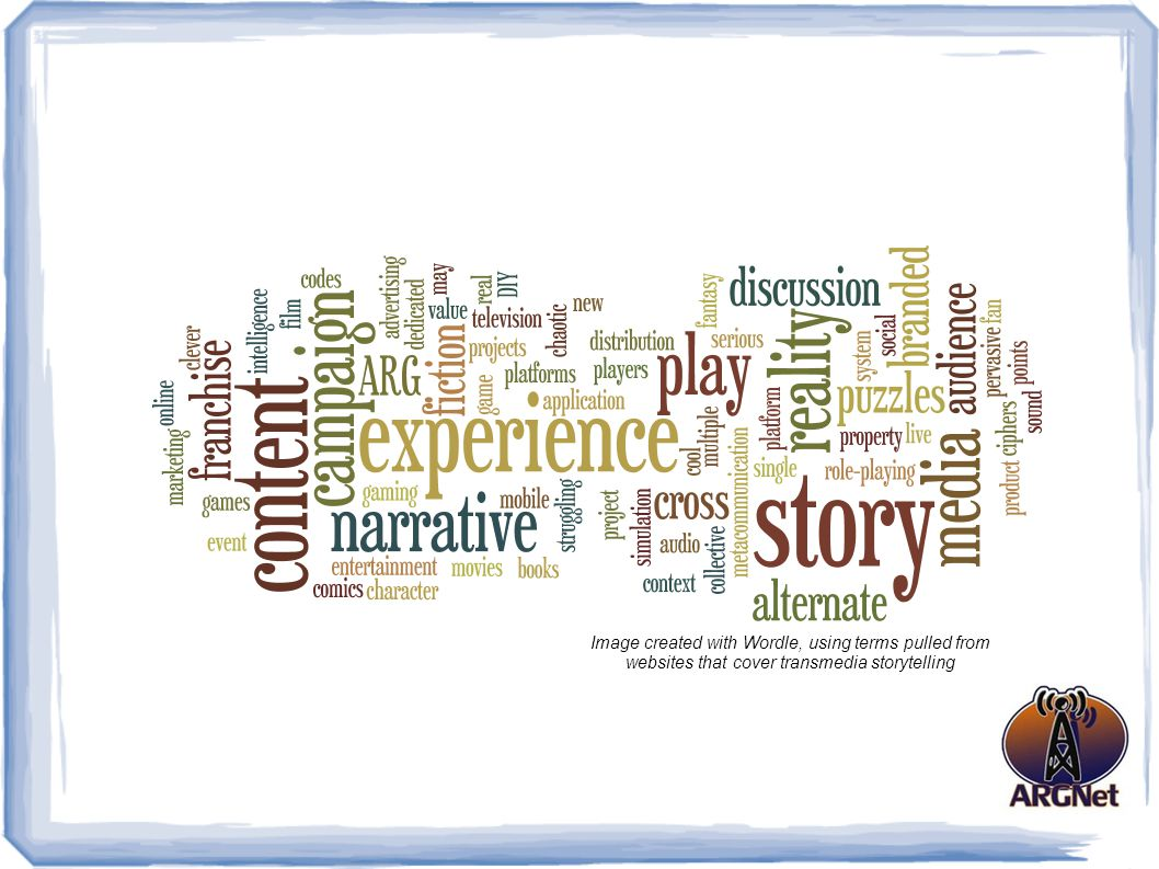 Image created with Wordle, using terms pulled from websites that cover transmedia storytelling