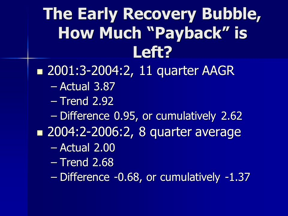 The Early Recovery Bubble, How Much Payback is Left.