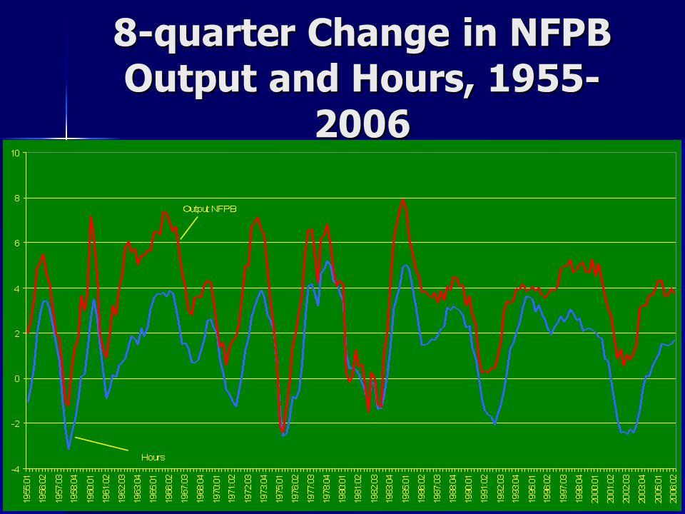 The Stunning Turnaround in Hours per Capita