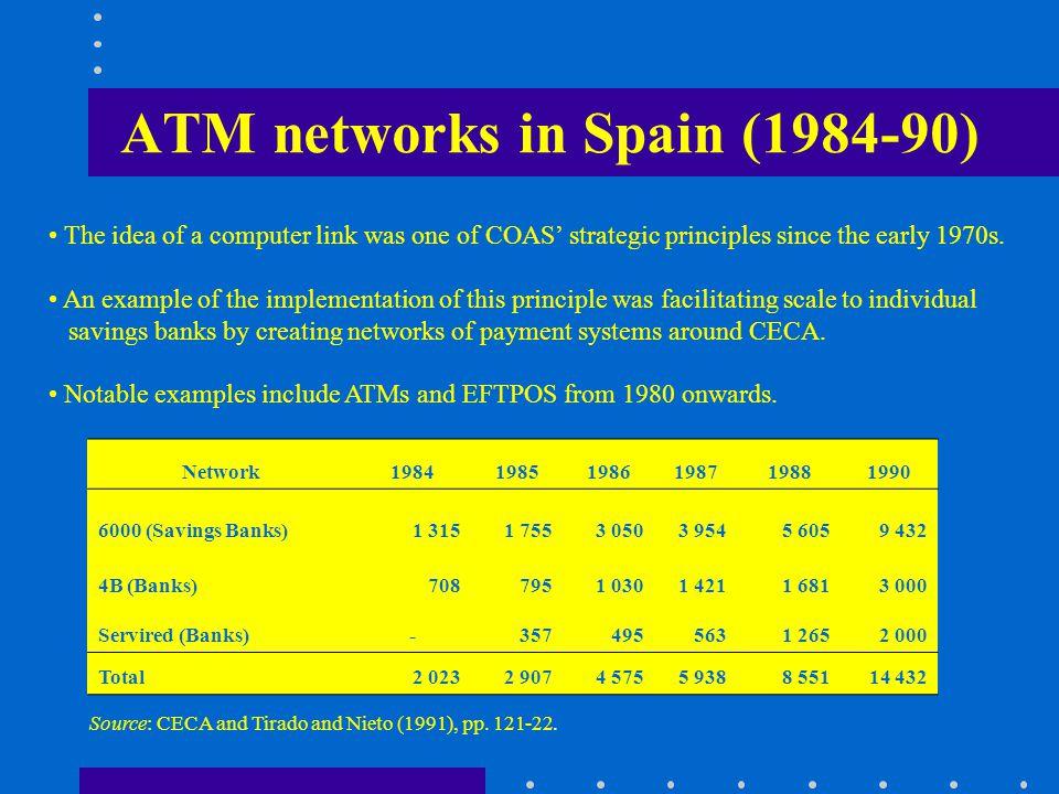Savings Banks ATMs in Spain (1986-2000) 19821983198419861988199019921994199619982000 Number of machines 2008001 3153 0505 6059 43212 27114 14916 54821 49724 836 Number of withdraw (millions) ---77144240284362328383922 Value of withdraw ( € millions) ---4 5089 16516 51620 93928 06725 26129 12557 383