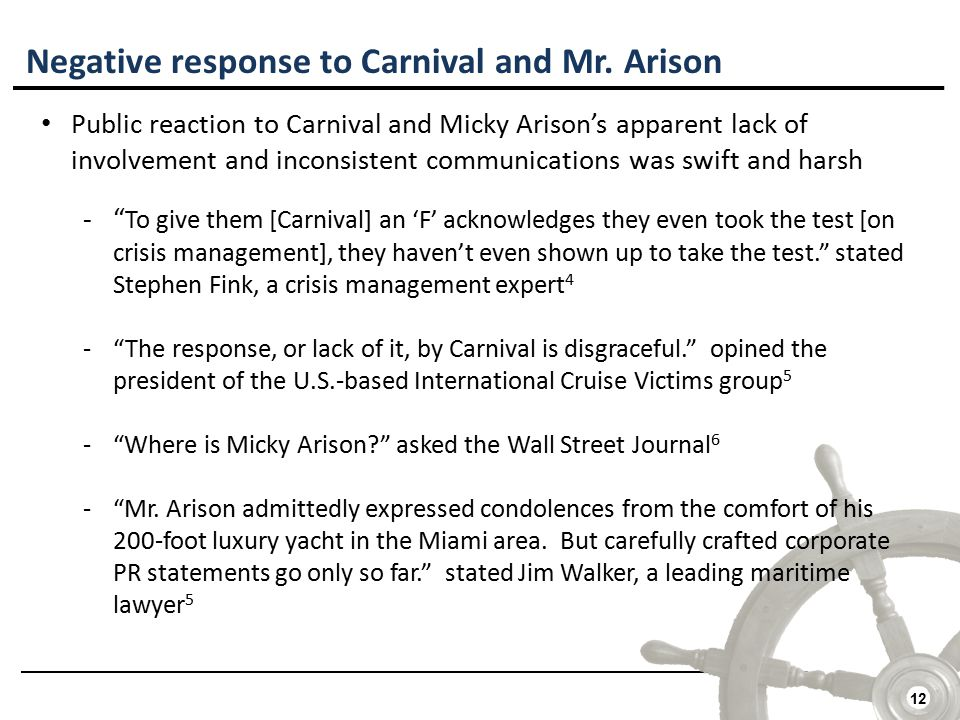 12 Negative response to Carnival and Mr.