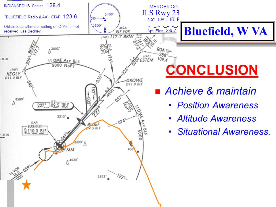 ILS Rwy 23 MERCER CO Bluefield, W VA INDIANAPOLIS Center 128.4 * BLUEFIELD Radio (LAA) CTAF 123.6 Obtain local altimeter setting on CTAF; if not recei