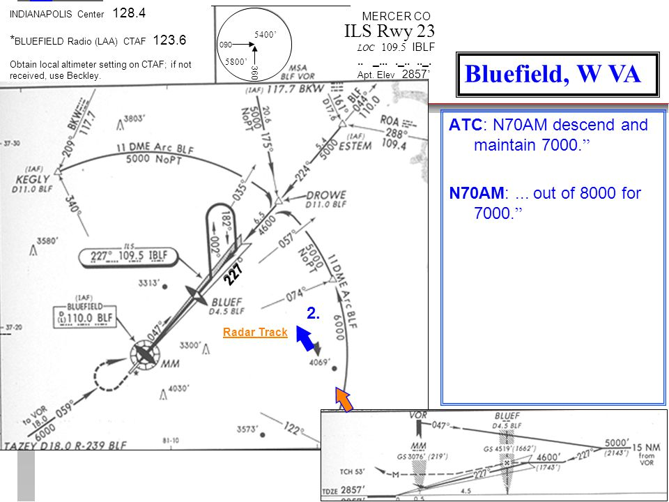"ATC: N70AM descend and maintain 7000. "" N70AM:... out of 8000 for 7000. "" ILS Rwy 23 MERCER CO Bluefield, W VA INDIANAPOLIS Center 128.4 * BLUEFIELD R"