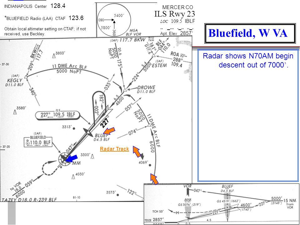 Radar shows N70AM begin descent out of 7000 '.