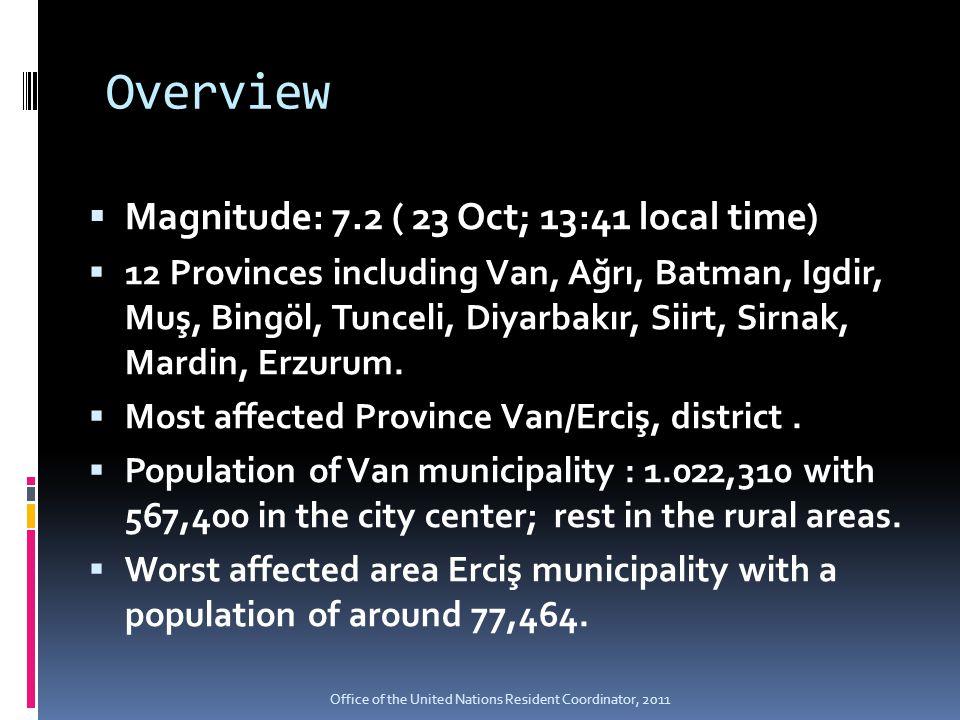 Overview  Magnitude: 7.2 ( 23 Oct; 13:41 local time)  12 Provinces including Van, Ağrı, Batman, Igdir, Muş, Bingöl, Tunceli, Diyarbakır, Siirt, Sirnak, Mardin, Erzurum.