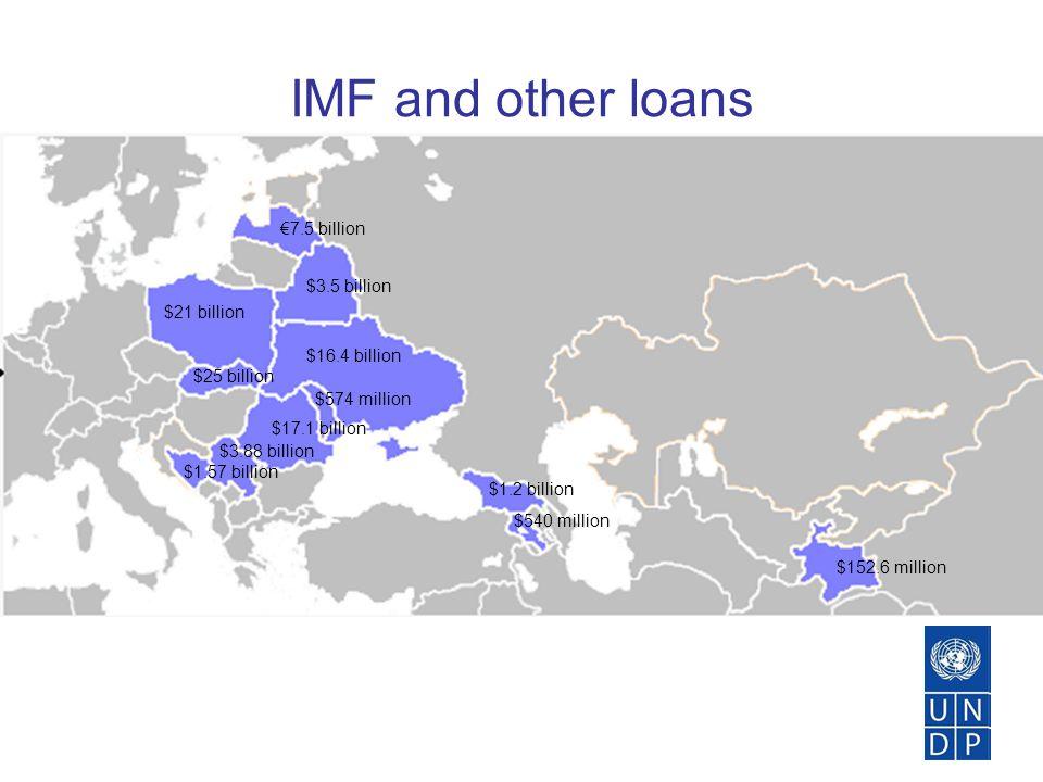 IMF and other loans $540 million $3.5 billion $1.57 billion $1.2 billion $25 billion €7.5 billion $574 million $21 billion $17.1 billion $3.88 billion $152.6 million $16.4 billion
