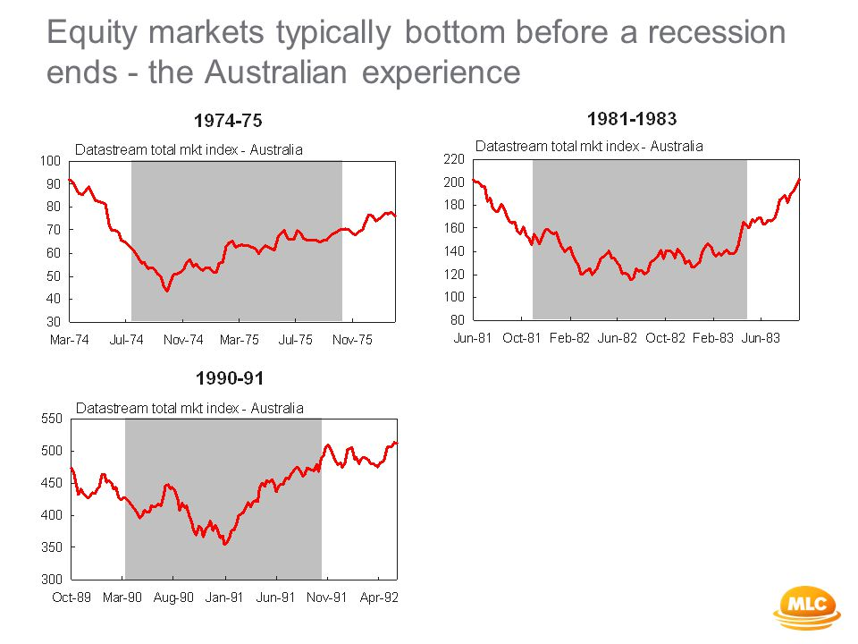 Equity markets typically bottom before a recession ends - the Australian experience