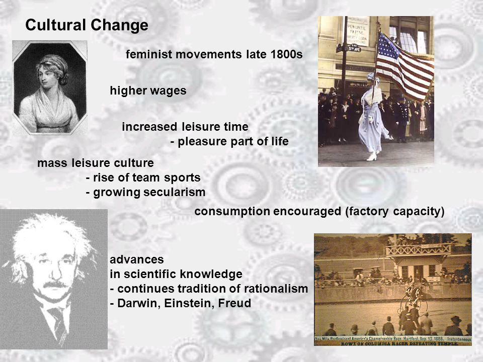 feminist movements late 1800s Cultural Change higher wages increased leisure time - pleasure part of life consumption encouraged (factory capacity) mass leisure culture - rise of team sports - growing secularism advances in scientific knowledge - continues tradition of rationalism - Darwin, Einstein, Freud