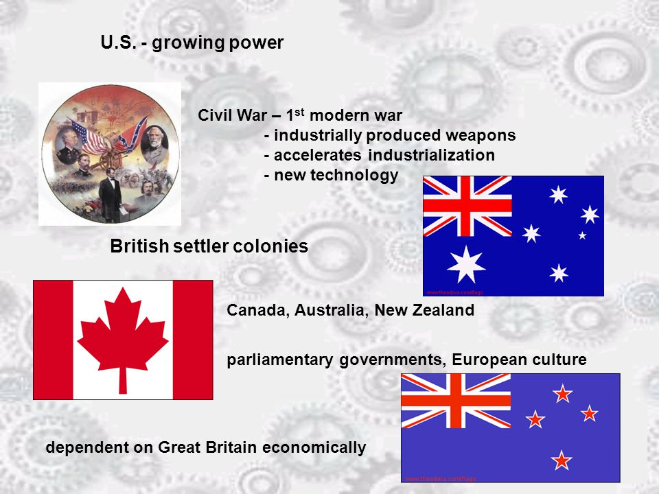 U.S. - growing power Civil War – 1 st modern war - industrially produced weapons - accelerates industrialization - new technology British settler colo