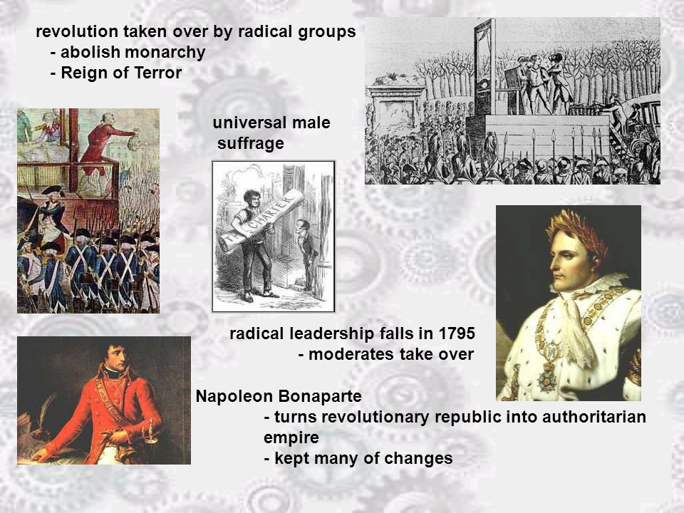 revolution taken over by radical groups - abolish monarchy - Reign of Terror universal male suffrage radical leadership falls in 1795 - moderates take over Napoleon Bonaparte - turns revolutionary republic into authoritarian empire - kept many of changes