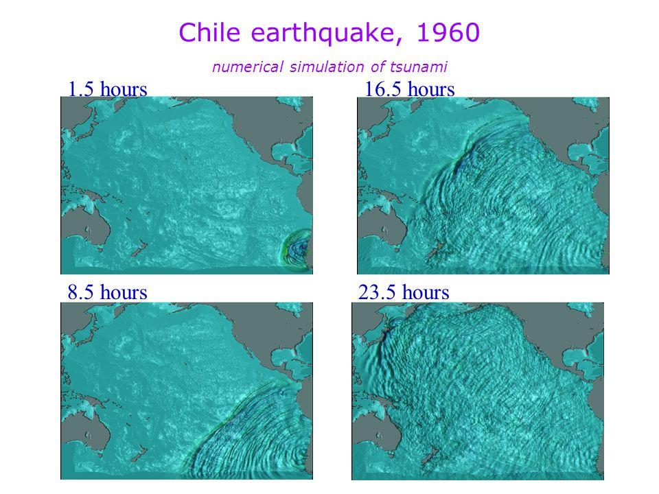 Chile earthquake, 1960 numerical simulation of tsunami 8.5 hours 1.5 hours16.5 hours 23.5 hours